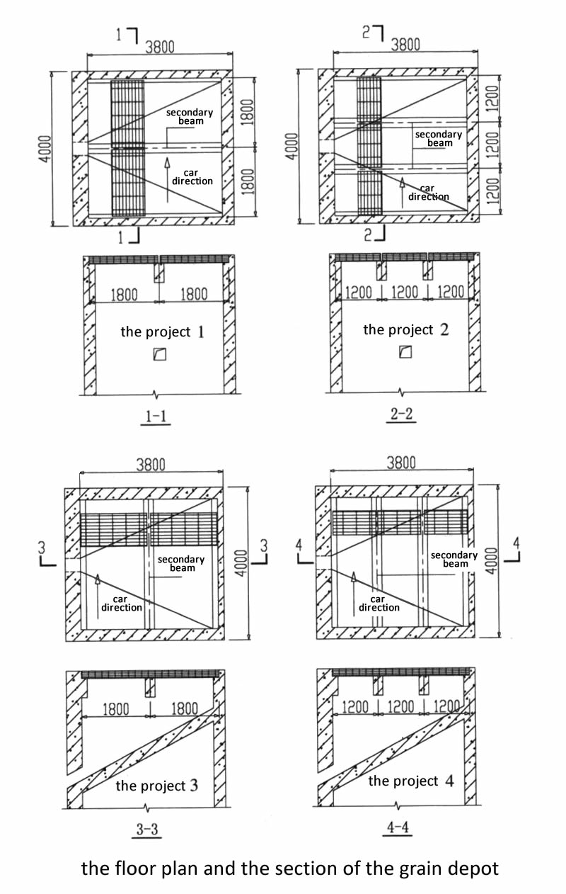 There are eight drawings that show the secondary beam position.