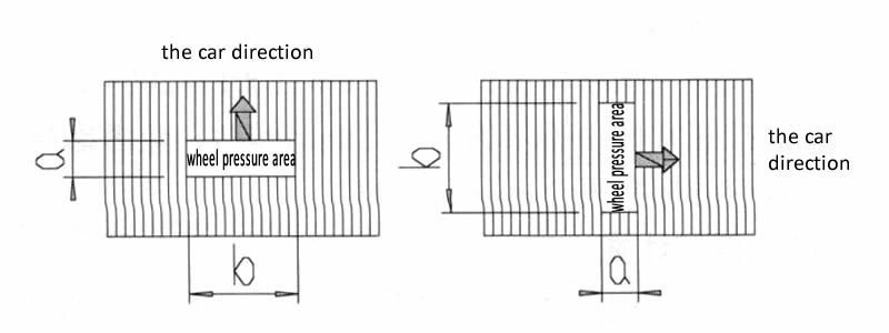 The drawing shows differences for the crossing gully steel grating and side gully steel grating.